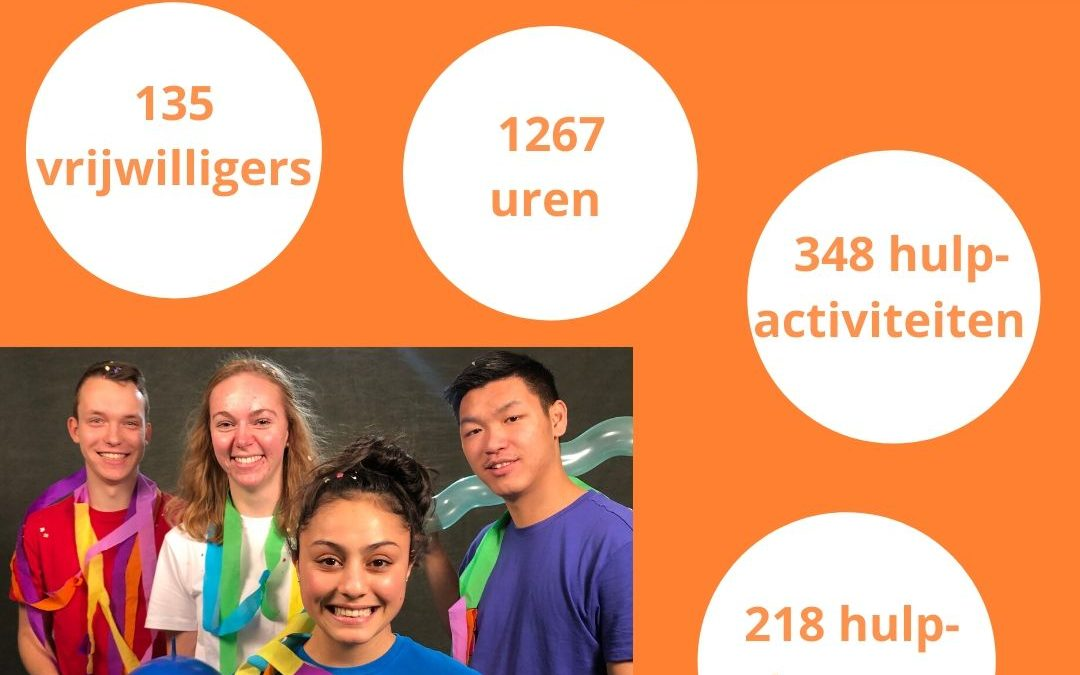 135 vrijwilligers bedankt!